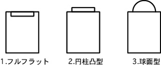 DiffType123.jpg